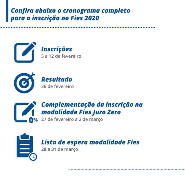 2020_infografico_fies Fies: candidatos já podem acessar resultados