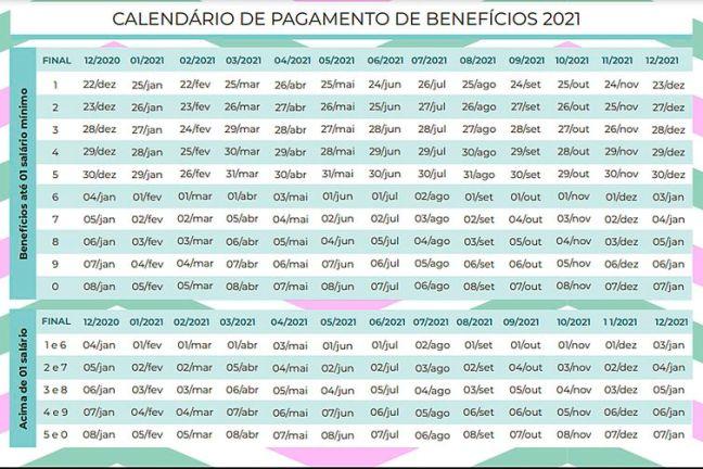 Calendário de pagamento de benefícios de 2021