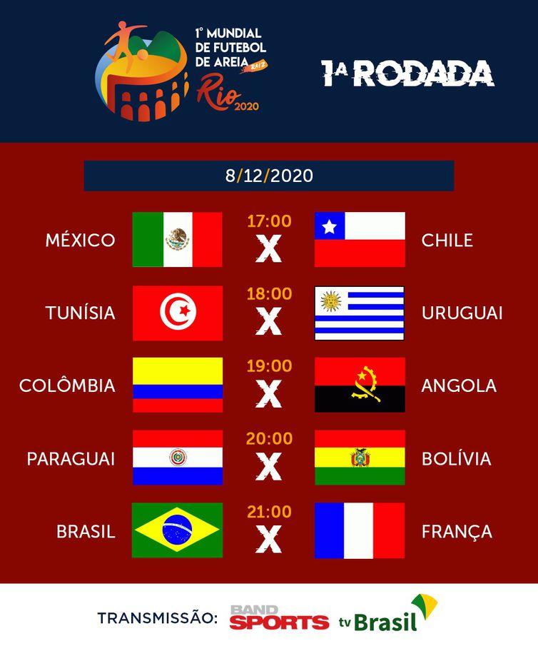 Tabela, jogos, Mundial de Futebol de Areia Raiz - de 08 a 12/12/2020 - Parque Olímpico - RJ
