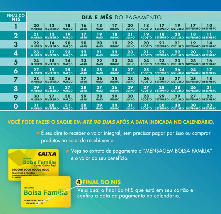 Calendário de pagamento do Bolsa Família