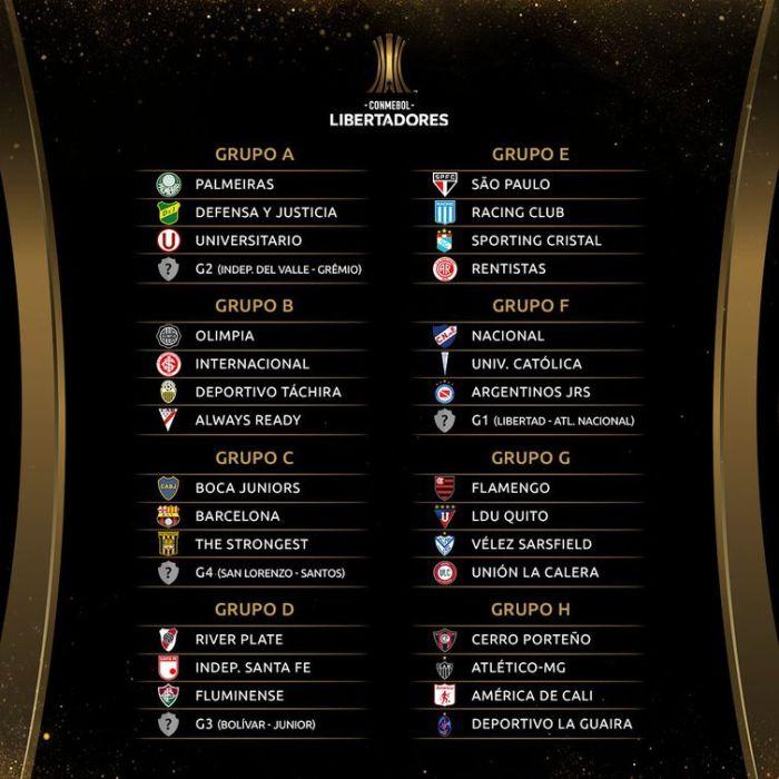 tabela, grupos, chaves, Libertadores, 2021 - Conmebol
