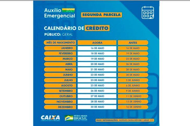 CALENDÁRIO DA SEGUNDA PARCELA DO AUXÍLIO EMERGENCIAL 2021