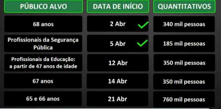 GRÁFICO COM VACINAÇÃO EM SP