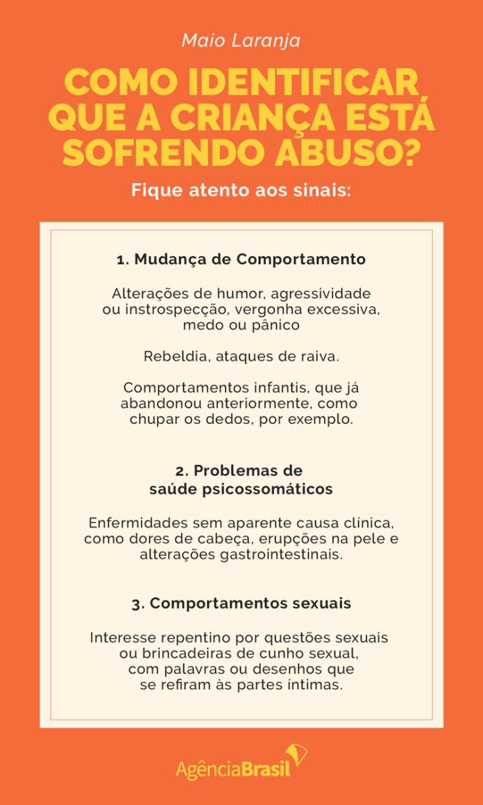 Como identificar o abuso sexual em crianças e adolescentes?