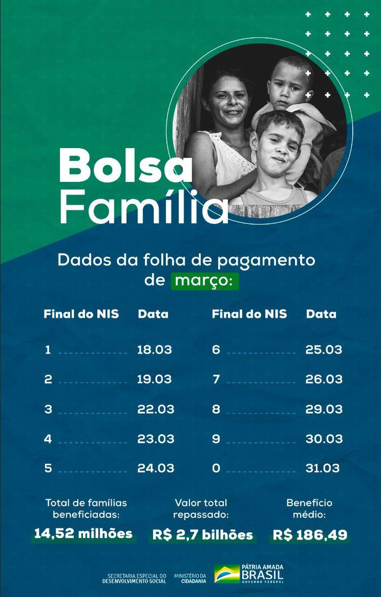 Bolsa Família, Calendário