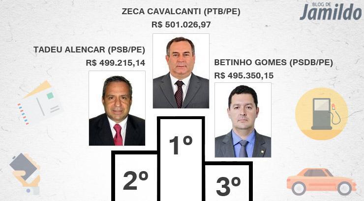 podio-gastos-deputados