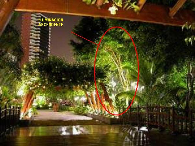 Iluminacion Para Exteriores Jardines Great Cmo Iluminar El Jardin Newport Lmpara Colgante De Exterior With Iluminacion Para Exteriores Jardines