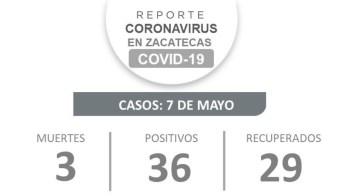 Muere un abuelito de 100 años por Covid-19 en Zacatecas