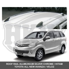 Grand New Avanza Silver Metallic Limited Edition Jual Toyota Cek Harga Di Pricearea Com Roof Rail Alumunium All Veloz Tokopedia