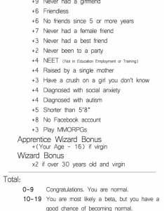 Legend says that if you  re  virgin after turning ll become wizard what  your power level me also rh gag