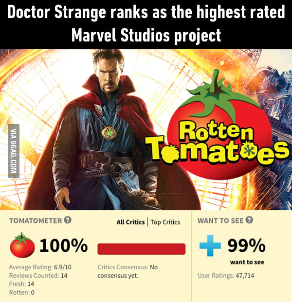 Image result for doctor strange rotten tomatoes