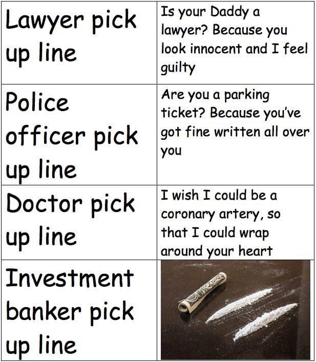 investment banking memes 9gag
