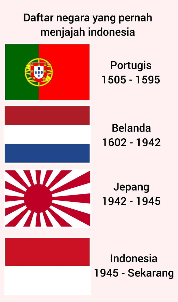 Bangsa Barat Yang Pernah Menjajah Indonesia : bangsa, barat, pernah, menjajah, indonesia, Pindah, Kekuasaan, Doang, Kayak, Sebelum, Sebelumnya