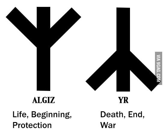 Bilderesultat for yr rune