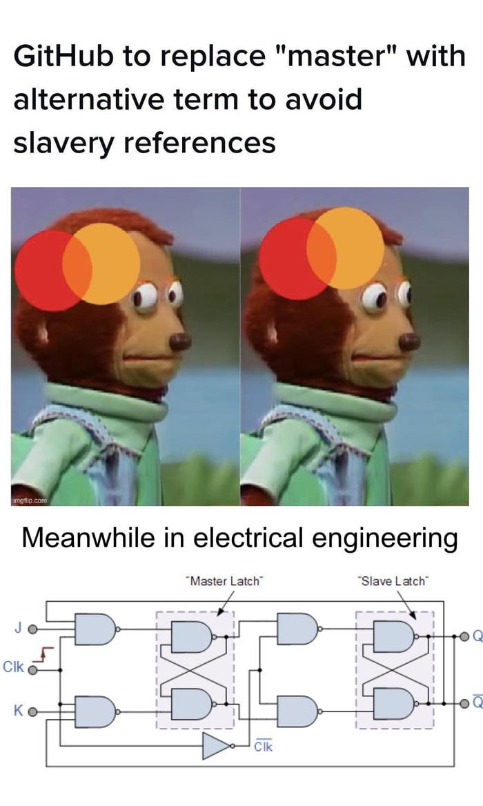 The best slave memes :) Memedroid