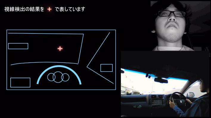 「目は口ほどにものを言う」視線検出技術で広がる未來の可能性 : FUJITSU JOURNAL(富士通ジャーナル)