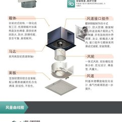 Broan Kitchen Exhaust Fan Retro Sets 美国broan 百朗超静音换气扇卫生间排气扇厨房静音大功率低噪音fe B015 2 Jpg