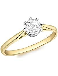 Amazonde Ringe Für Damen