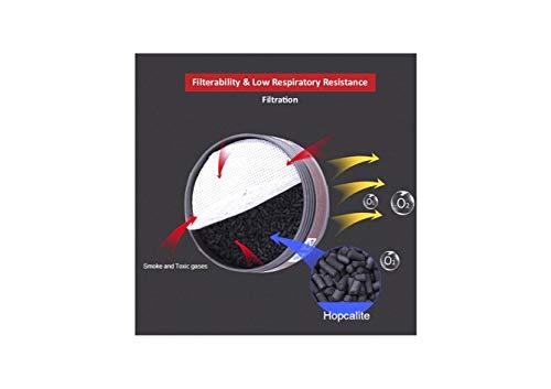 OSSOM Fire Safety Kit (60 Min) 8