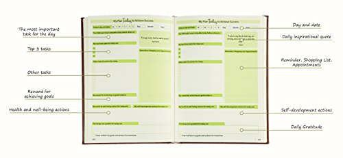 INSPIRE NOW JOURNAL A Daily Productivity Planner Daily - Productivity planner review