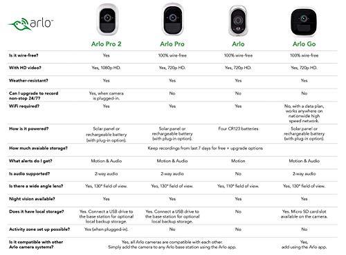 417NHs6kFZL [Bon Arlo !  Arlo - Smart Caméra de surveillance - Pack de 4 - Kit de Surveillance 100% sans Fil, HD, Vision Nocturne, Etanches ...