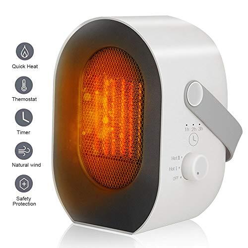 MIROCOO Calefactor Portátil,Mini Calefactor Electrico 600W/1200W Ahorro de energía Calefactor de Aire Caliente PTC Elemento de Cerámica Calentador Rápido para Habitación, Oficina, Baño
