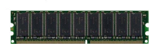 2GB Memory for Cisco ASA 5520