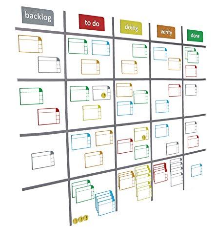 Scrum-Board Premium Set (Senza lavagna bianca)/5+ 1voci: backlog, to do, Doing, verify, done +...