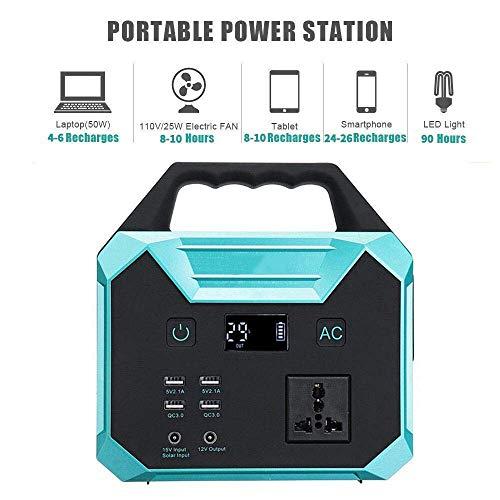 WANGTAO Générateur Portable Convertisseur De Puissance 67000Mah/250Wh Pack Batterie Rechargeable par Panneau Solaire/Prise Murale/Voiture De... 22