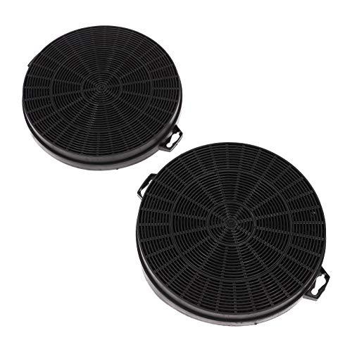 2 Filtro a carbone attivo Cappa di aspirazione per Ariston Whirlpool 48128172828343 484000008579...