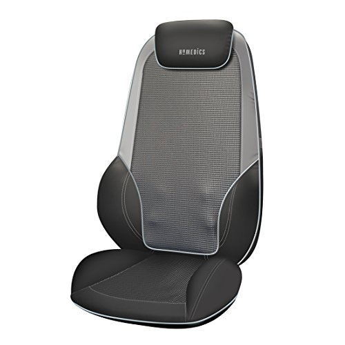 HoMedics Shiatsu Max 2.0 Back and Shoulder Massager Review