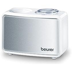 Beurer LB-12 - Mini humidificador para la oficina o llevar de viaje, 12 W, color blanco