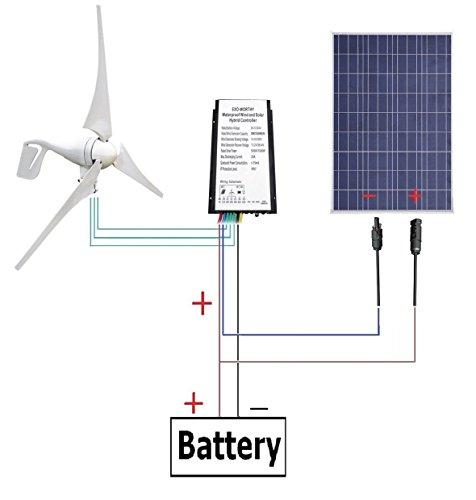 Aerogenerador eólico ECO-WORTHY, 12 V/24 V, 400W, 3 aspas, con controlador de carga híbrido, color blancoInstalación sencilla sin conexión a la red eléctrica para obtener energía limpia.