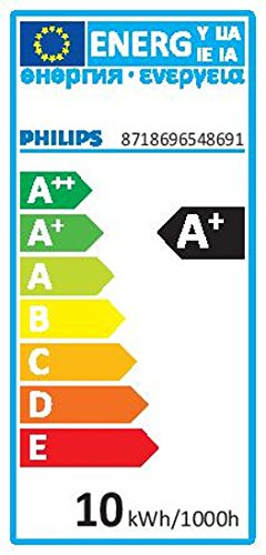 Philips Hue Kit de Démarrage – Lumière blanche à intensité et nuances de blancs variables (chaud ou froid) avec 2 X E27 9,5 W [Pont et Interrupteur avec Variateur Inclus] – Fonctionne avec Alexa