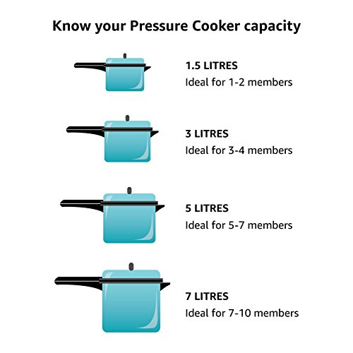 Tosaa Pressure Cooker Combo Pack - 2L, 3L and 5L, Aluminium (Without Induction)