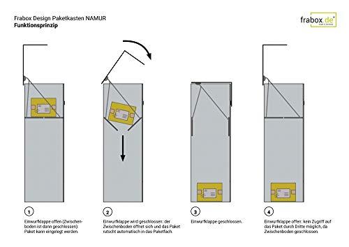 Frabox® Design Paketkasten NAMUR anthrazitgrau RAL 7016 / Edelstahl, mit Hausnummer & Namen - 5