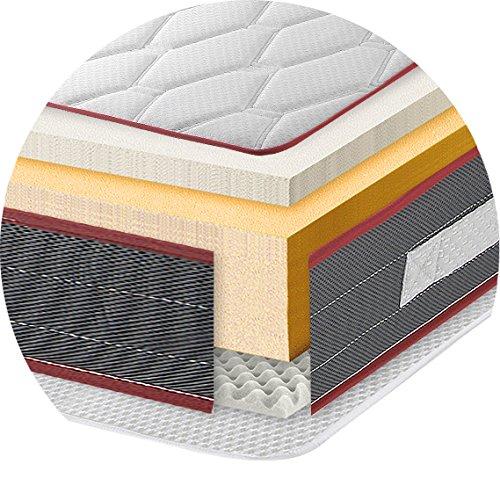Matelas Ergo-Therapy 90X190 à mémoire de forme | 18 cm Épaisseur | 2 cm de mousse à mémoire de forme de 65 kg/m3 | Foam AirSistem | Extrêmem... 22
