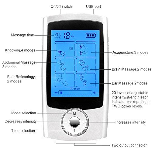 detector de radar de dolor pélvico