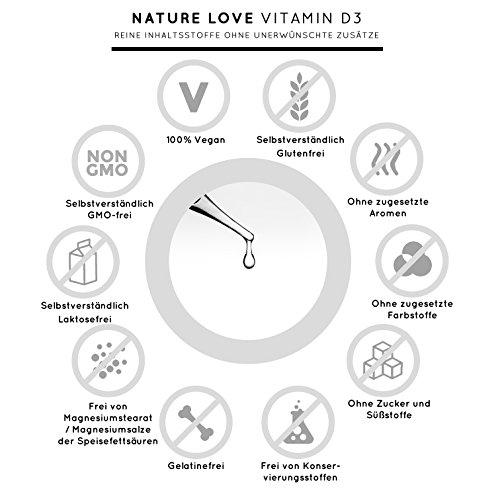 Der zweifache SIEGER bei vergleich.org 2017*: Vitamin D3 1000 I.E - 25 µg. Pflanzlich und flüssig in hochwertigem MCT Öl aus Kokos. Vitamin D3 (Cholecalciferol) mit 1350 Tropfen (50ml). Vitamin D mit sehr hoher Bioverfügbarkeit. Hochdosiert, vegan und hergestellt in Deutschland - 4