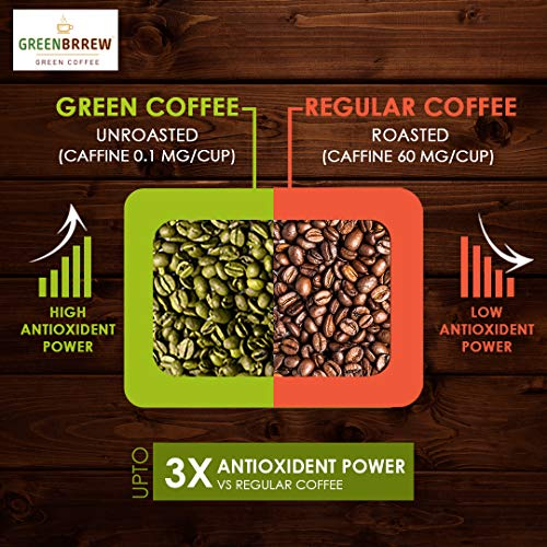 Greenbrrew Instant Green Coffee for Weight Management - 20 Sachets, Each 3g (Easy to use) 5