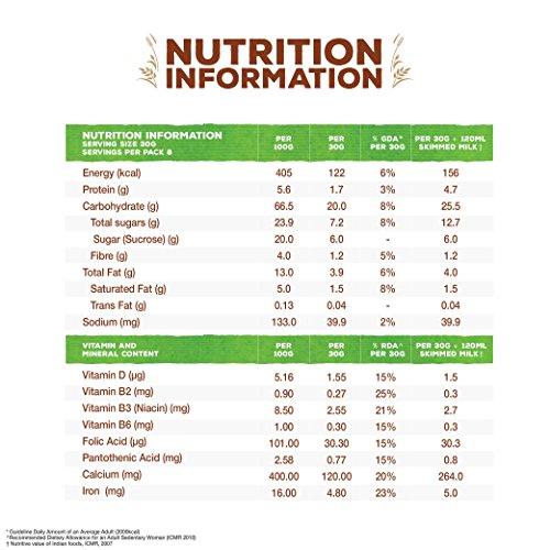 Nestlé NesPlus Breakfast Cereal, Multigrain Fillows - Choco-Burst, 250g Pouch 8