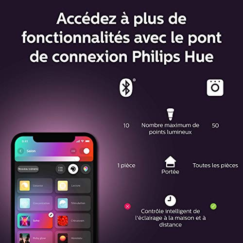 51CzafxA33L Bon Philips Hue !  Philips Hue Ampoules LED Connectées White & Color Ambiance B22 Compatible Bluetooth, Fonctionne avec Alexa Pack de ...