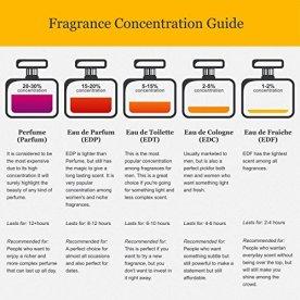 PenhaligonS-Agua-de-perfume-para-hombres-75-ml