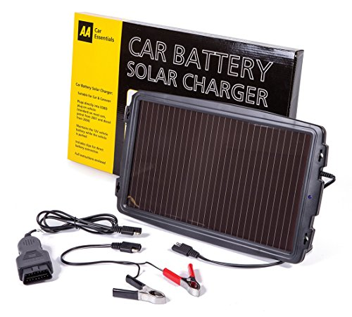 Air Pumps For Cars Battery Powered