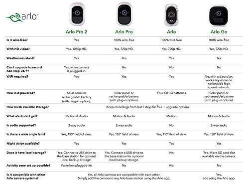 51Rfdoil4kL [Bon Arlo !  Arlo - Caméra additionnelle HD 100% sans Fil, Vision Nocturne, Etanche Intérieure/Extérieure - Compatible avec syst...
