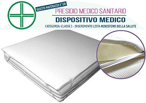 InMaterassi - Topper Memory Foam Alto 6cm per Materasso Singolo con Rivestimento sfoderabile