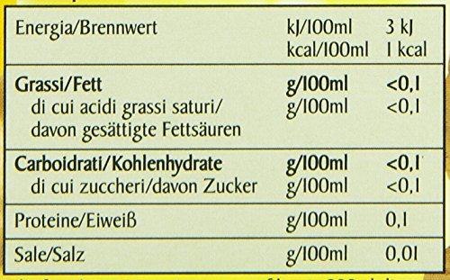 Pompadour Infuso Zenzero/Limone - 20 Filtri
