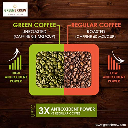 Greenbrrew Carte Blanche Green Coffee Extract (Pack of 3) - 60g Each 5