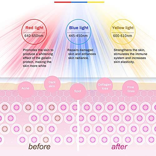 LED masque facial de traitement, Acne traitement Masque, Anti-âge masque, Masque de Luminothérapie LED Photon Therapy, 3 couleurs faciales t... 26