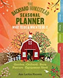 15 Best DIY Chicken Coop Plans by Easy Coops™ 18  15 Best DIY Chicken Coop Plans by Easy Coops™ 51bPyhtqjdL